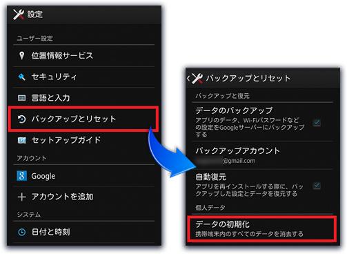 設定→バックアップとリセット